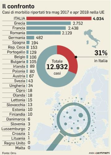 Calendario Vaccinale Fvg.Pd Friuli Venezia Giulia Vaccini Ci Affidiamo Allo